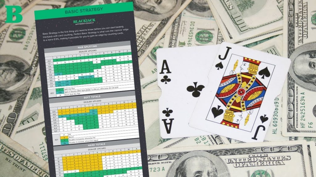 A Basic Strategy to Win at Blackjack